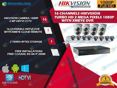 HIKVISION, Paket CCTVv, Paket CCTV HIKVIXION, Camera CCTV