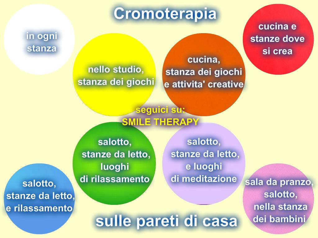 Colore Camera Da Letto Cromoterapia | Joodsecomponisten