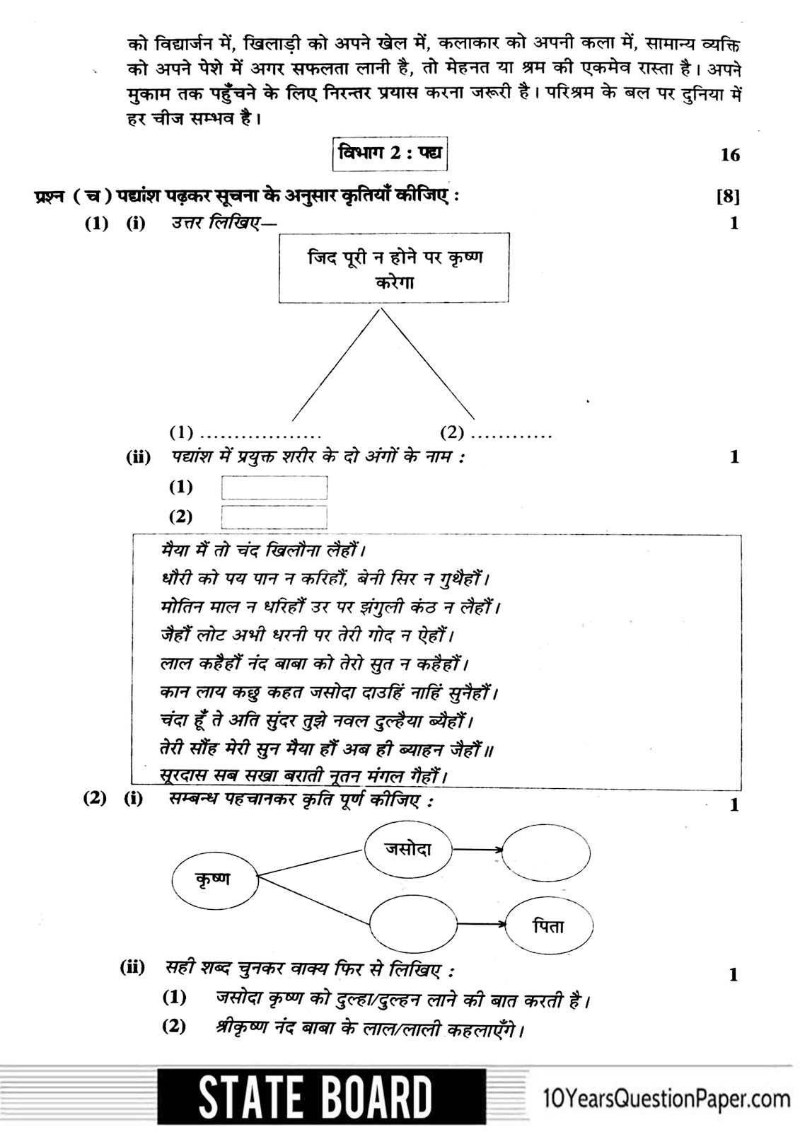 85 Letter In Hindi For Class 10 Printable Download