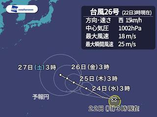 台風26号 2018