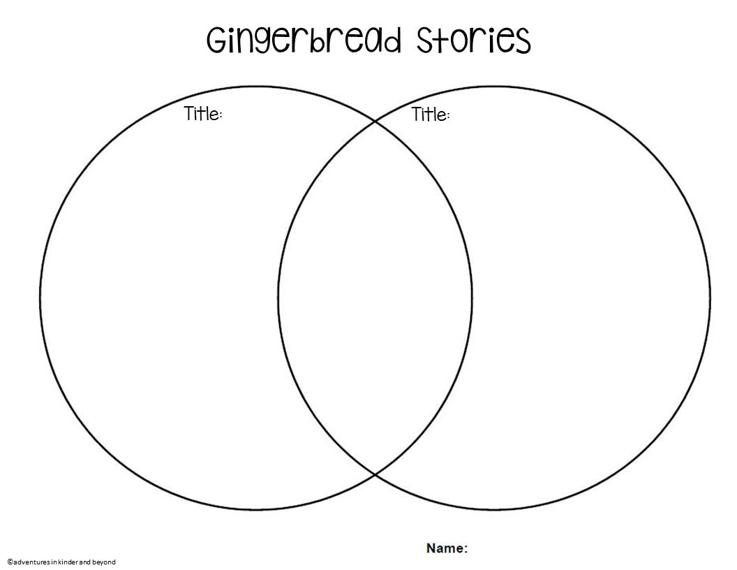 Adventures in Kinder and Beyond: Gingerbread Week