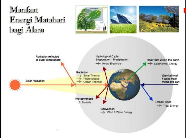 manfaat energi matahari bagi alam