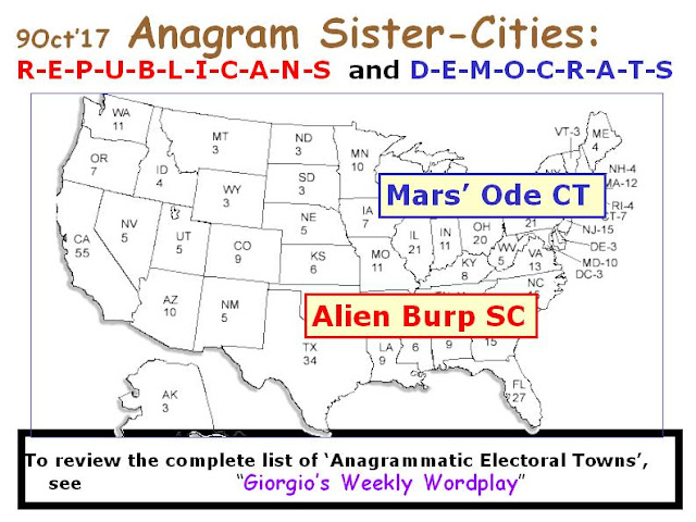 DEMOCRATS: Mars' Ode CT.  REPUBLICANS: Alien Burp SC.