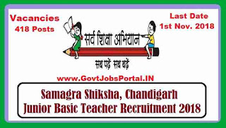 JBT Teacher Vacancies in Chandigarh