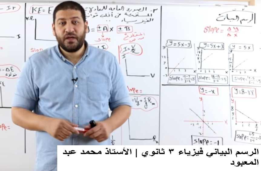 الرسم البياني فيزياء 3 ثانوي2020 | الأستاذ محمد عبد المعبود