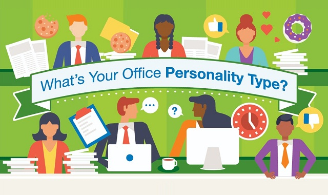 What's your Office Personality Type?