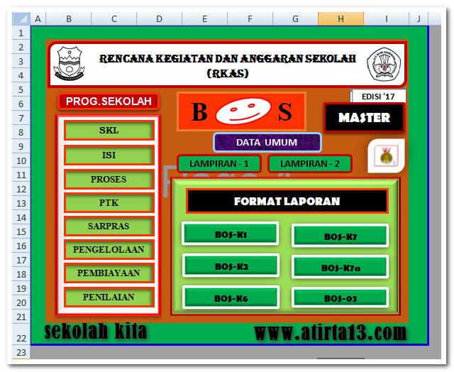 Aplikasi RKAS Dana BOS SD