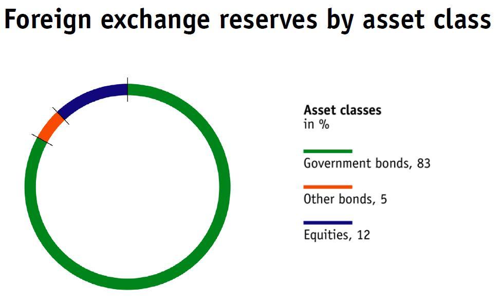 Fx options asset class