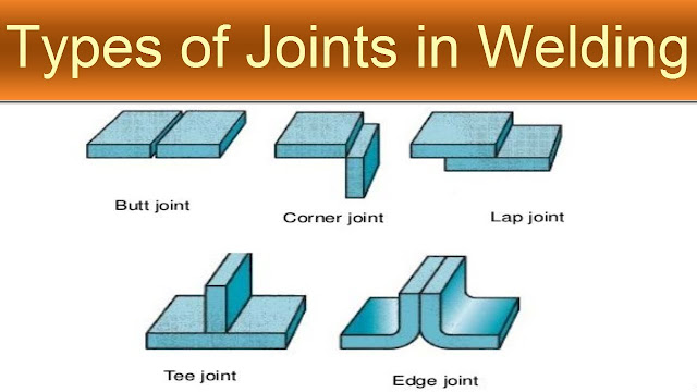 Different Types of Joints in welding - Engineering Society
