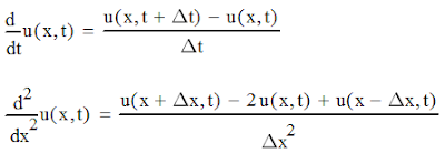 Solving the 1D Heat Equation Using Finite Differences