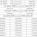 ৮৫তম ১০০টাকার প্রাইজবন্ডের ড্র এর ফলাফল । ৩১ অক্টোবর ২০১৬