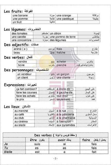 مذكرة اللغة الفرنسية للصف الأول الاعدادى الترم الثاني