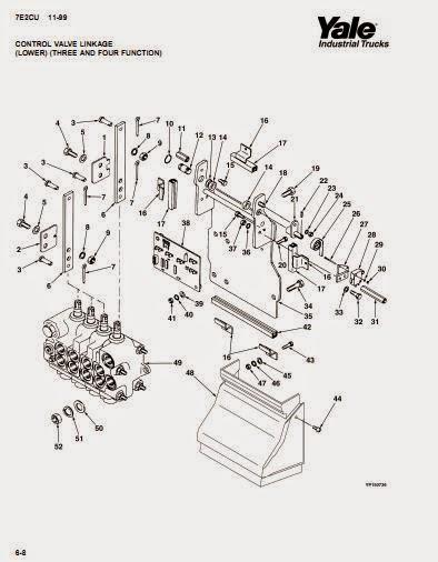 Free Automotive Manuals
