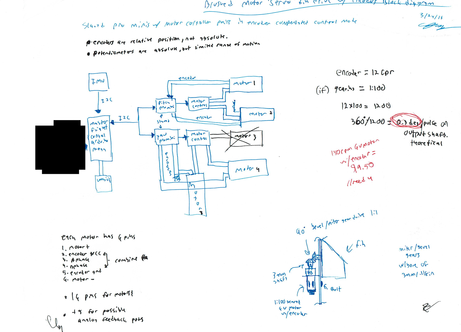 Basic system block diagram with in-progress notes [Blackbox project note censored for safety]