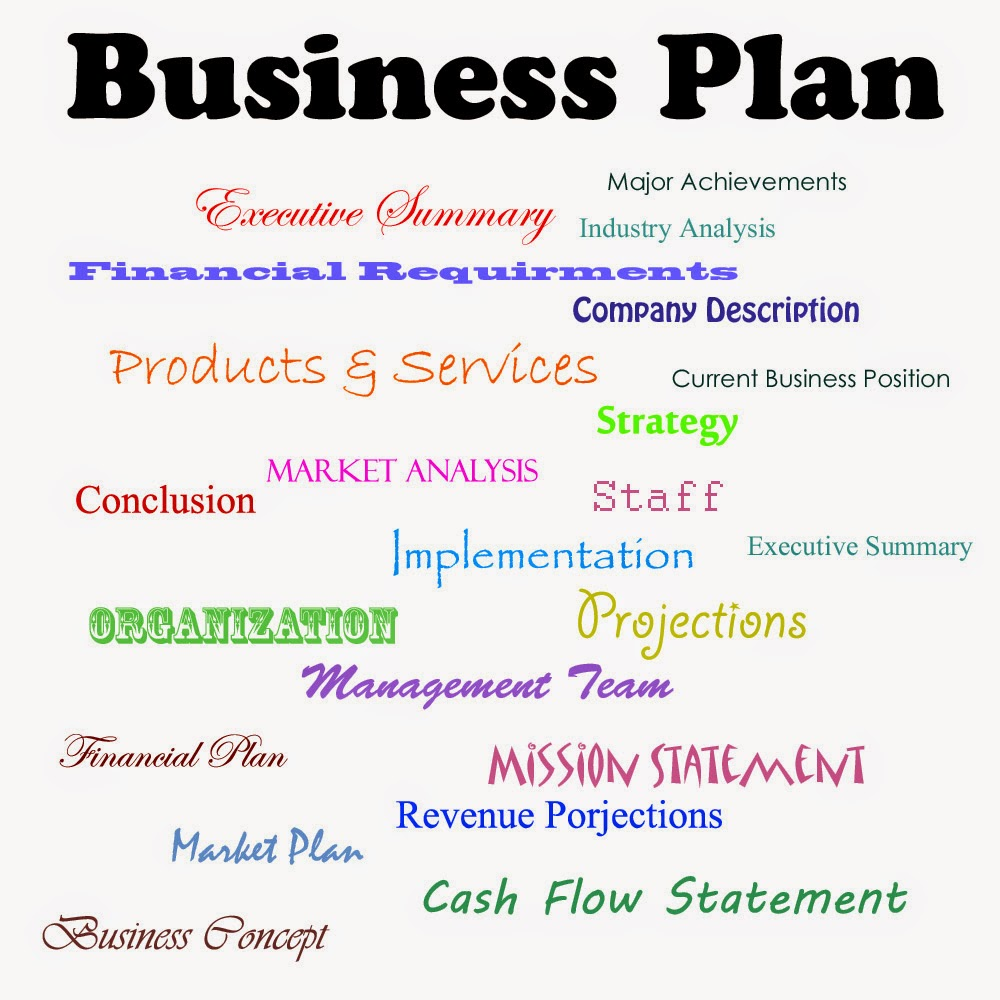 How to Write a Business Plan for Jewelry Making