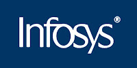 www.freshersjobsway.in