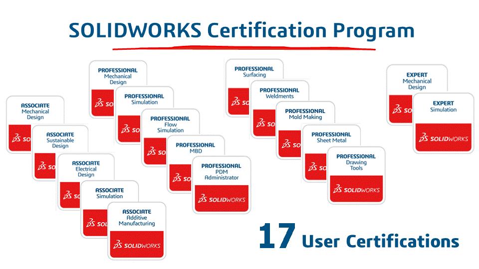 """Học SolidWorks chứng chỉ quốc tế có giá trị sử dụng trên toàn cầu. Ở Việt Nam, SSPACE được tổ chức thi và cấp chứng chỉ SolidWorks quốc tế thông qua sự hỗ trợ từ hãng. Sau khi bạn thi và đạt kết quả """"đậu"""" chứng chỉ SolidWorks quốc tế của bạn được niêm yết ở trang edu.3ds.com và bạn có thể in ra bản cứng để bổ sung vào hỗ sơ mà bạn cần."""