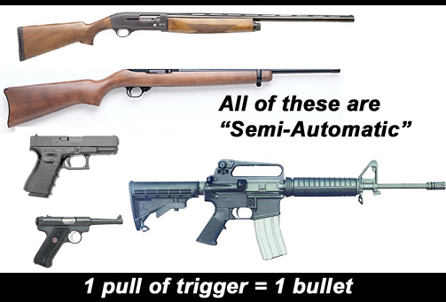 OT - Assault Weapons Ban Clarification - Page 2 - RealGM