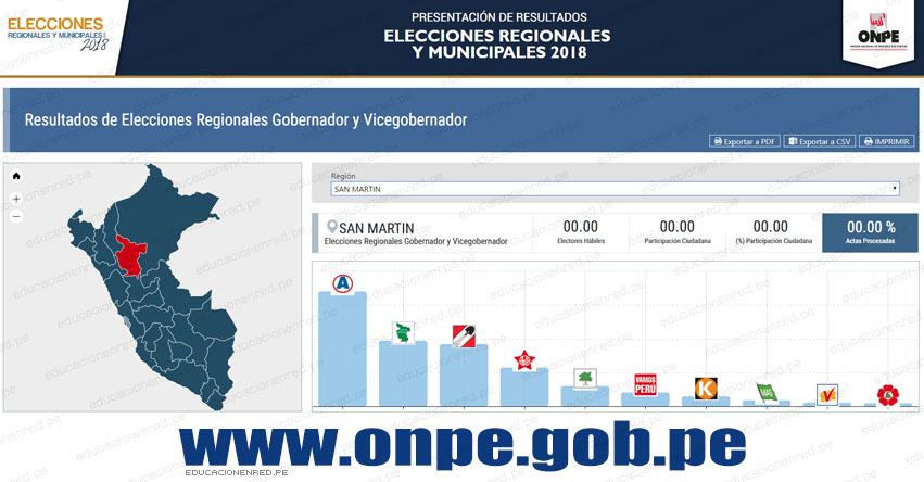 ONPE: Resultados Oficiales en SAN MARTÍN - Elecciones Regionales y Municipales 2018 (7 Octubre) www.onpe.gob.pe