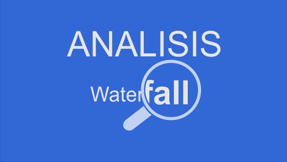 Tahapan Analisis Metode Waterfall Untuk Penelitian