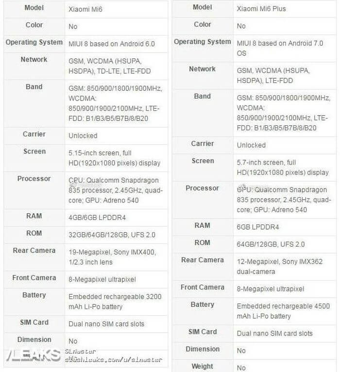 Release date and characteristics of Xiaomi Mi6, probably declassified