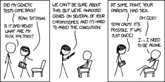 model of sex chromosome evolution vs creationism in Fredericton