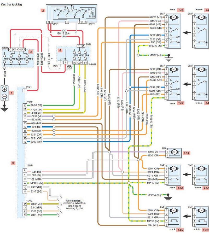 peugeot 207 wiring diagram peugeot mi16 wiring diagram