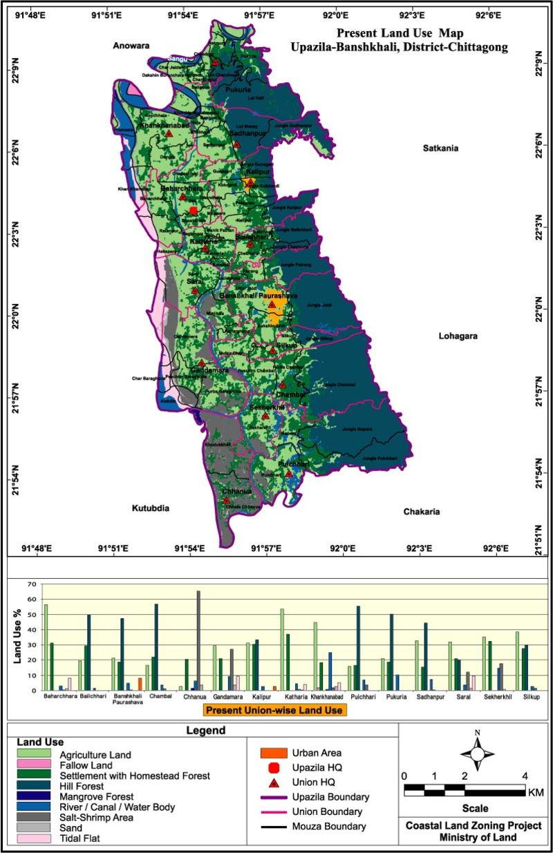 Banshkhali Upazila Land Use Mouza Map Chittagong District Bangladesh