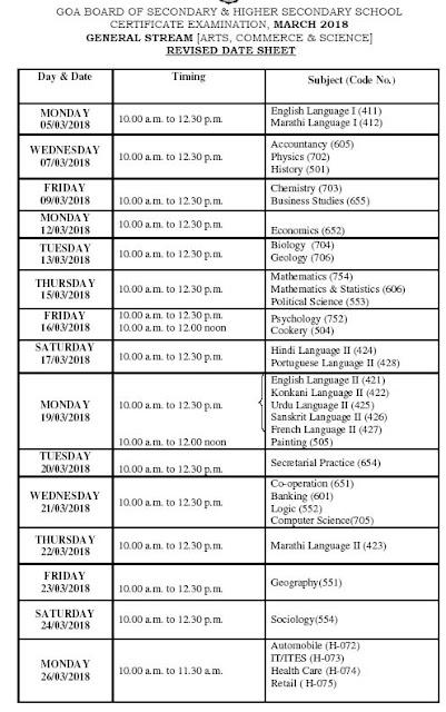 Goa HSSC Exam Time Table 2018