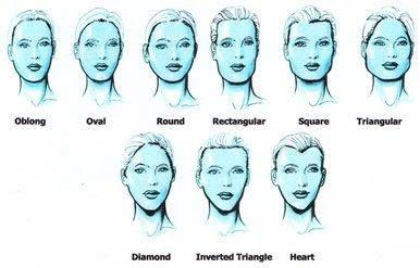 A Stylish Transition: Softening a Strong or Angular Jaw ...  A Stylish Trans...