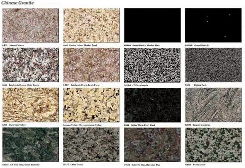 Daftar Harga Keramik Granit Terbaru