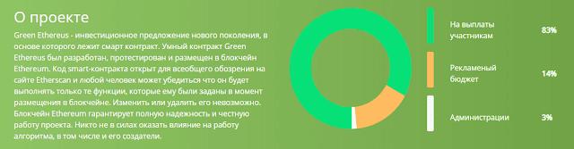Описание проекте Green Ethereus