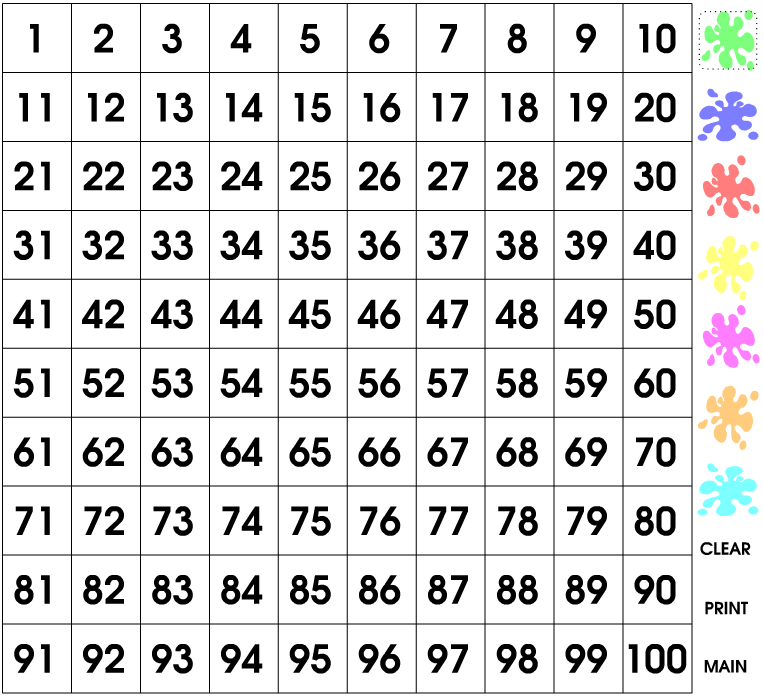 Web 20 Splat Square on Blank 100 Chart Pdf