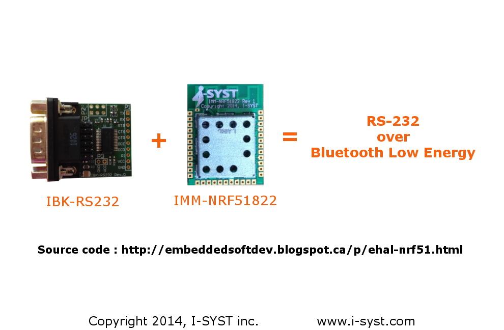 Embedded Software Development: nRF51/nRF52