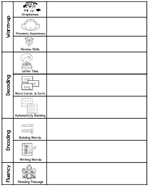 Sarahs First Grade Snippets Phonics Intervention - Reading intervention lesson plan template