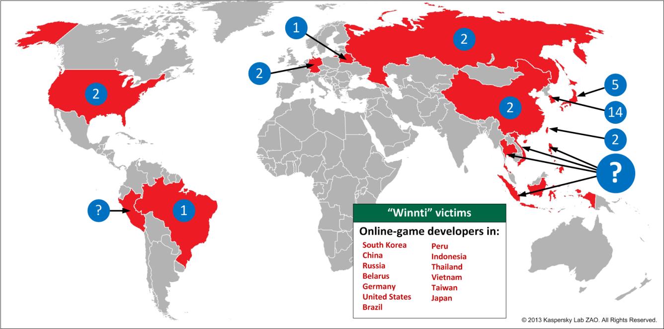 Z's world of warfare blog: WarGaming EU moderators - Komitet