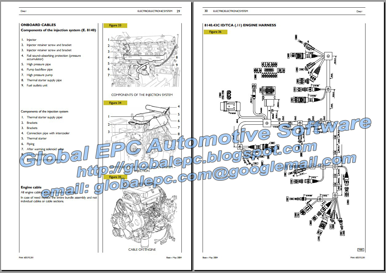 iveco 75e15 wiring diagram example electrical wiring diagram u2022 rh huntervalleyhotels co Ford Car Wiring Diagrams Ford E-150 Wiring-Diagram