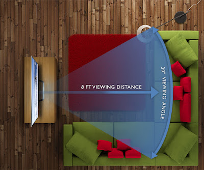 Watch LED TV At Home