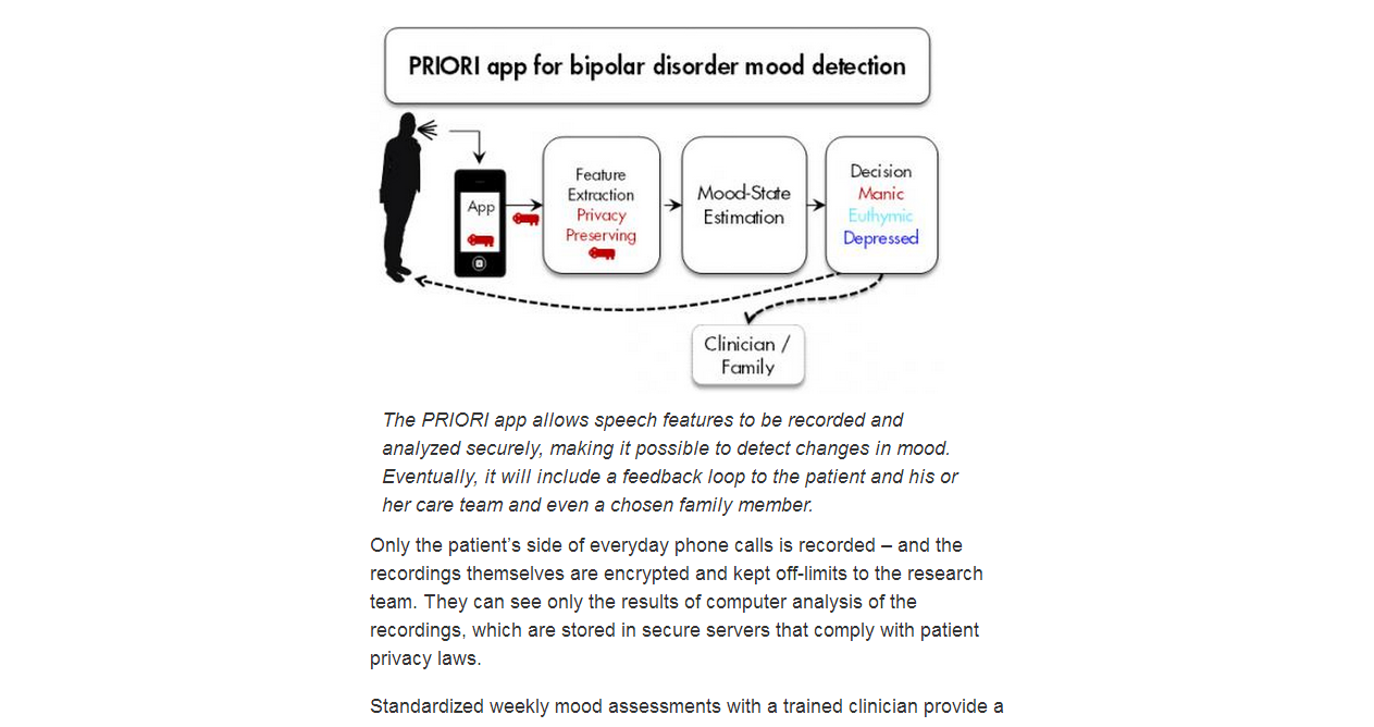 Smartphone App to listen Bipolar mental disorder and depression