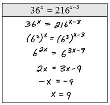 OpenAlgebra.com: Solving Exponential Equations
