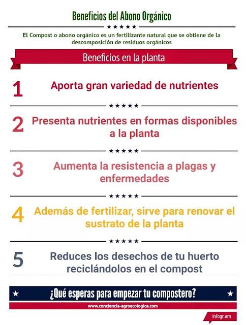 beneficios del abono organico para el huerto