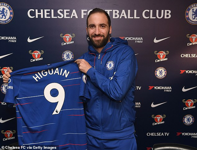 Chelsea confirm Gonzalo Higuain signing after striker joins on loan from Juventus until end of season