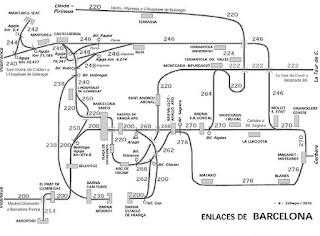 Esquema de enlaces ferroviarios de Barcelona