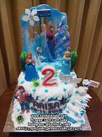 Kue Tart Ulang Tahun Frozen Elsa