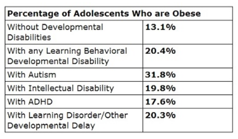 briefly describe three causes for typical adolescent behaviour Adolescent development describe major features of how could interventions designed to prevent or reduce adolescents' problem behavior be developed to take.