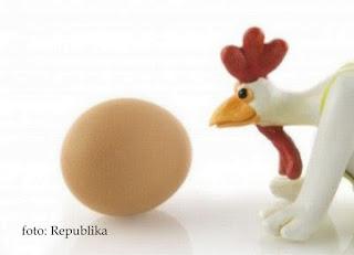 lebih dulu Malam atau Siang ? (bag.2) Laksana membahas duluan Telur atau Ayam ?