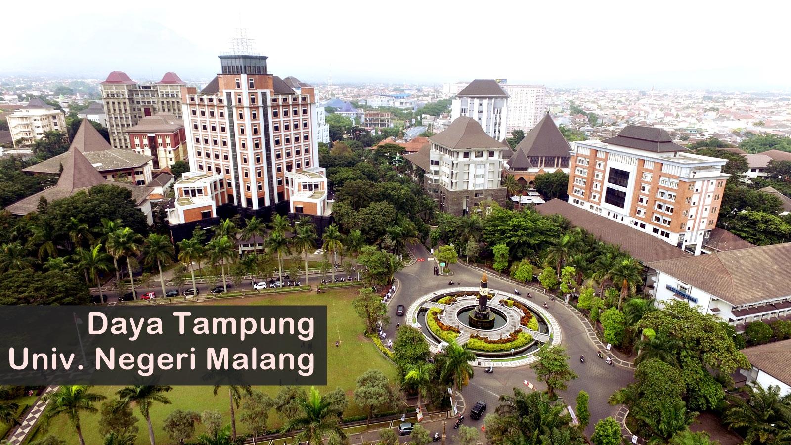 Daya Tampung Universitas Negeri Malang