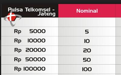 Cara Pinjam/Hutang Pulsa Telkomsel (Simpati&AS)