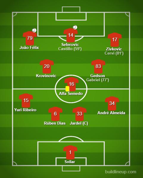 Benfica vs Paços de Ferreira - Taça da Liga Allianz Cup