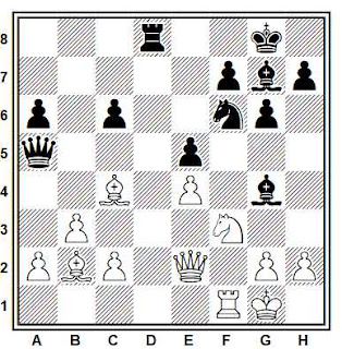Posición de la partida de ajedrez A. M. Rodríguez - R. Paramos (Cambados, 1990)